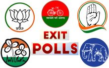 LS Elections 2019: Exit Polls predict three key states hold BJP's win for second time