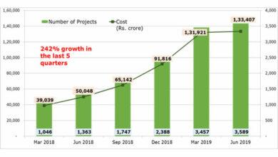 Photo of Urban transformation making giant strides, says govt
