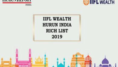 Photo of Mukesh Ambani tops the IIFL Wealth-Hurun India Rich List