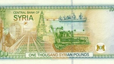 Photo of Syrian pound at record low on black market: report