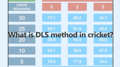 Photo of What is DLS method in cricket?