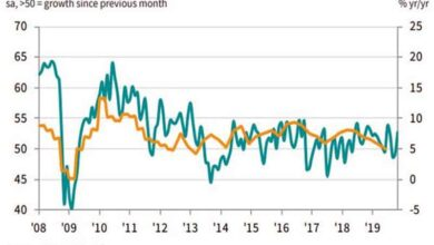 Photo of Business activity returns to growth amid rising new work