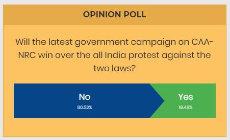 नागरिकता क़ानून के विरोध में वोट हुआ तो डिलीट कर दिया ट्विटर पोल ही ! 3