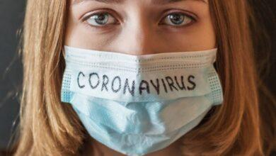 Coronavirus facemask