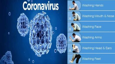 Photo of How to ward off the threat of coronavirus – Islamic way