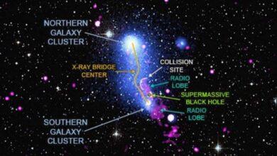 Photo of Bending the bridge between two galaxy clusters!