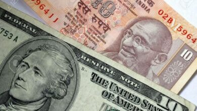 Photo of Rupee settles 8 paise lower at 74.83 against US dollar