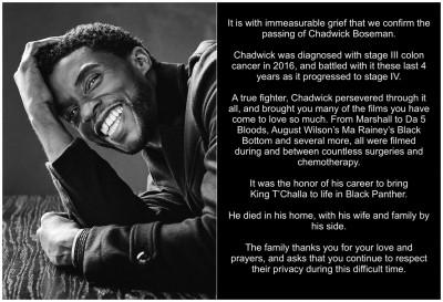 Chadwick Boseman's last post most liked tweet ever
