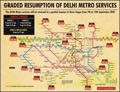 Delhi Metro restarts from Sept 7 with Yellow line and Gurugram's Rapid Metro