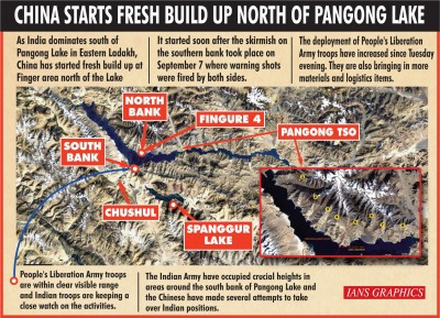 India, China military talks on LAC tension still inconclusive