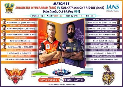 KKR hope for change of luck under Morgan vs SRH (IPL Match Preview 35)
