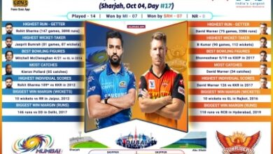 Photo of MI, SRH look to maintain winning ways (IPL Match 17 Preview)