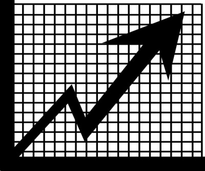 Surprise performance as Nifty profits at highest level amid pandemic