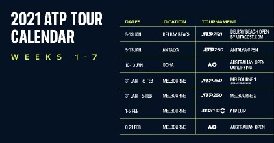 Australian Open to start from February 8, announces ATP