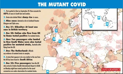 Mutant Covid virus: Samples of UK positive cases to undergo genome sequencing study