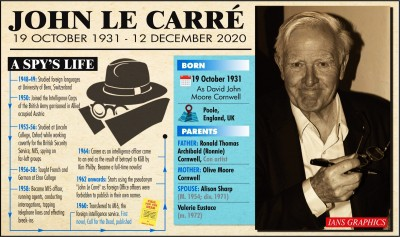 'Soldier, Teacher, Writer, Spy': John Le Carre and his dark world (Tribute)