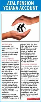 APY enrolments cross 52 lakh till now in FY21