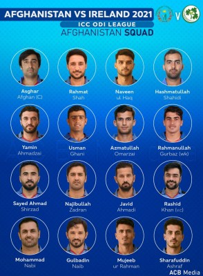 Afghanistan announce squad for ODI series against Ireland