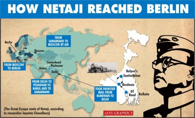 'Netaji made the British nervous about Indian Army'