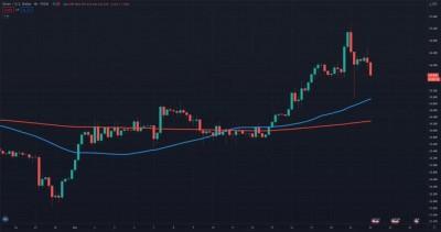 Profit booking, US unrest subdues market, IT stocks down (Roundup)