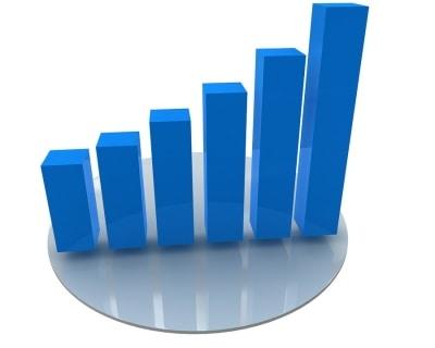 Sensex above 49,700; auto, telecom stocks rise