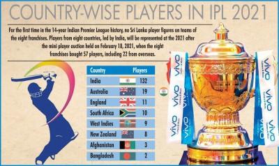 Sangakkara, Jayawardene lament lack of Sri Lankan presence in IPL
