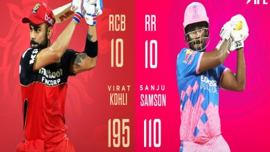 IPL 2021: RCB win toss, opt to bowl against RR